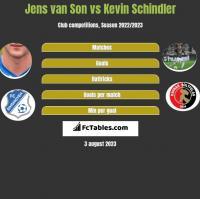 Jens van Son vs Kevin Schindler h2h player stats