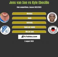 Jens van Son vs Kyle Ebecilio h2h player stats