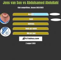 Jens van Son vs Abdulsamed Abdullahi h2h player stats