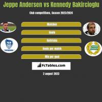 Jeppe Andersen vs Kennedy Bakircioglu h2h player stats