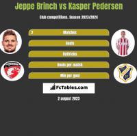 Jeppe Brinch vs Kasper Pedersen h2h player stats