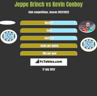 Jeppe Brinch vs Kevin Conboy h2h player stats