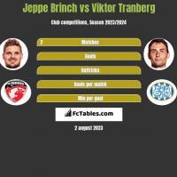 Jeppe Brinch vs Viktor Tranberg h2h player stats