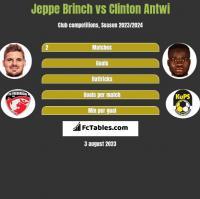 Jeppe Brinch vs Clinton Antwi h2h player stats