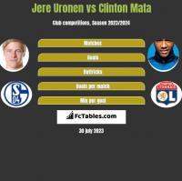 Jere Uronen vs Clinton Mata h2h player stats