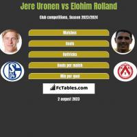 Jere Uronen vs Elohim Rolland h2h player stats