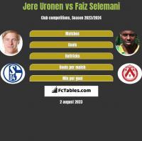 Jere Uronen vs Faiz Selemani h2h player stats