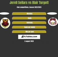 Jerell Sellars vs Blair Turgott h2h player stats
