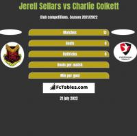Jerell Sellars vs Charlie Colkett h2h player stats