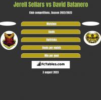 Jerell Sellars vs David Batanero h2h player stats