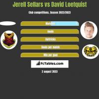 Jerell Sellars vs David Loefquist h2h player stats