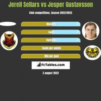 Jerell Sellars vs Jesper Gustavsson h2h player stats
