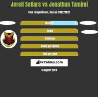 Jerell Sellars vs Jonathan Tamimi h2h player stats