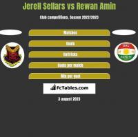 Jerell Sellars vs Rewan Amin h2h player stats