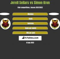 Jerell Sellars vs Simon Kron h2h player stats