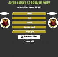 Jerell Sellars vs Nebiyou Perry h2h player stats