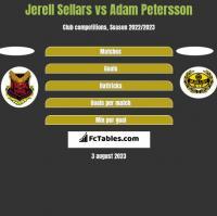 Jerell Sellars vs Adam Petersson h2h player stats