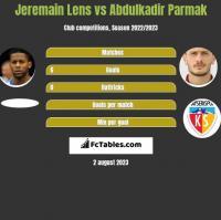 Jeremain Lens vs Abdulkadir Parmak h2h player stats