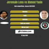 Jeremain Lens vs Ahmed Yasin h2h player stats