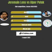 Jeremain Lens vs Alper Potuk h2h player stats