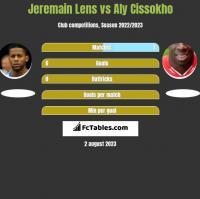 Jeremain Lens vs Aly Cissokho h2h player stats