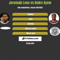 Jeremain Lens vs Andre Ayew h2h player stats