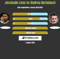 Jeremain Lens vs Andrea Bertolacci h2h player stats