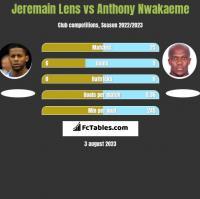 Jeremain Lens vs Anthony Nwakaeme h2h player stats