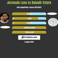 Jeremain Lens vs Bahadir Ozturk h2h player stats