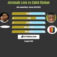Jeremain Lens vs Caleb Ekuban h2h player stats