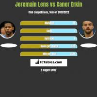 Jeremain Lens vs Caner Erkin h2h player stats