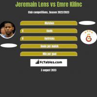 Jeremain Lens vs Emre Kilinc h2h player stats