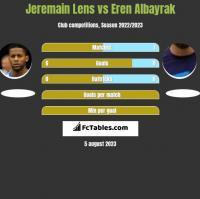 Jeremain Lens vs Eren Albayrak h2h player stats