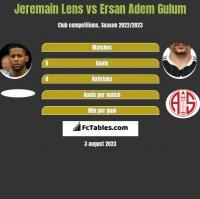 Jeremain Lens vs Ersan Adem Gulum h2h player stats