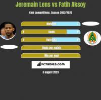 Jeremain Lens vs Fatih Aksoy h2h player stats