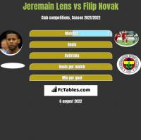 Jeremain Lens vs Filip Novak h2h player stats