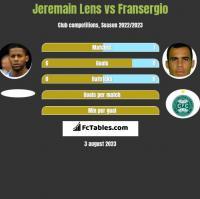 Jeremain Lens vs Fransergio h2h player stats