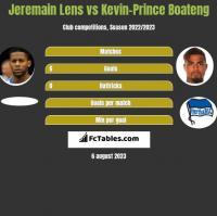 Jeremain Lens vs Kevin-Prince Boateng h2h player stats