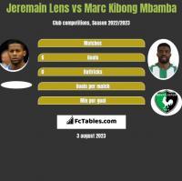 Jeremain Lens vs Marc Kibong Mbamba h2h player stats