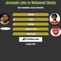 Jeremain Lens vs Mohamed Elneny h2h player stats