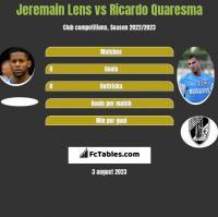 Jeremain Lens vs Ricardo Quaresma h2h player stats