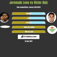 Jeremain Lens vs Victor Ruiz h2h player stats