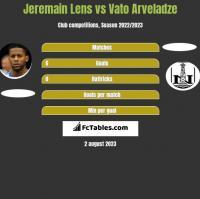 Jeremain Lens vs Vato Arveladze h2h player stats