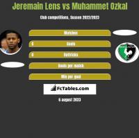 Jeremain Lens vs Muhammet Ozkal h2h player stats
