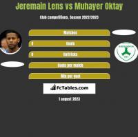 Jeremain Lens vs Muhayer Oktay h2h player stats