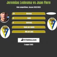 Jeremias Ledesma vs Juan Flere h2h player stats