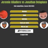 Jeremie Aliadiere vs Jonathan Delaplace h2h player stats