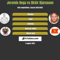 Jeremie Boga vs Birkir Bjarnason h2h player stats