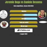 Jeremie Boga vs Daniele Dessena h2h player stats
