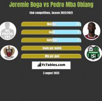 Jeremie Boga vs Pedro Mba Obiang h2h player stats